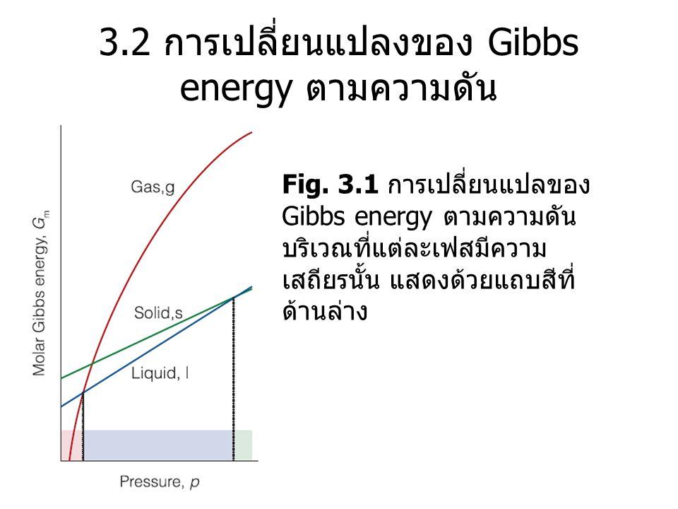 3.2 การเปลี่ยนแปลงของ Gibbs energy ตามความดัน