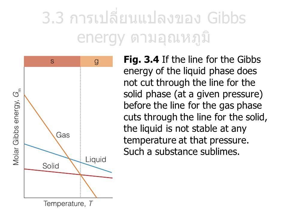 3.3 การเปลี่ยนแปลงของ Gibbs energy ตามอุณหภูมิ
