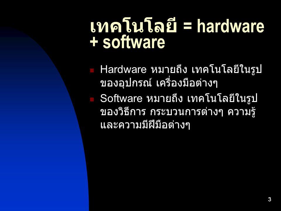 เทคโนโลยี = hardware + software