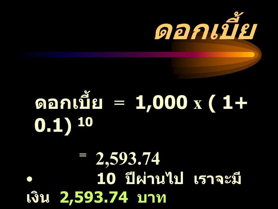 ดอกเบี้ย ดอกเบี้ย = 1,000 x ( 1+ 0.1) 10 = 2,593.74