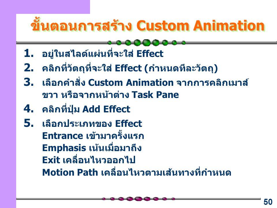 ขั้นตอนการสร้าง Custom Animation
