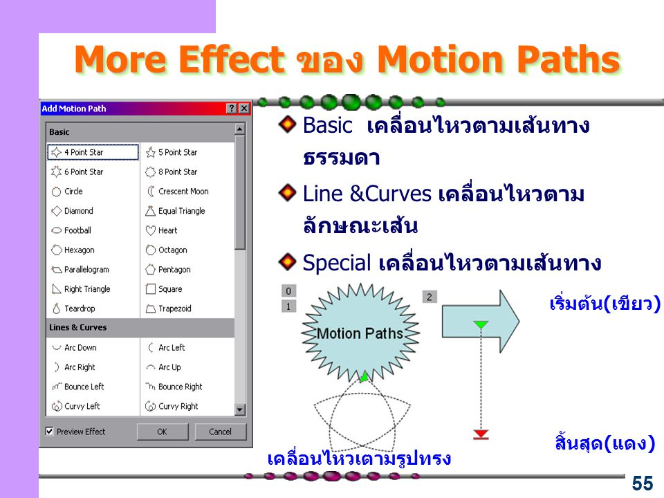 More Effect ของ Motion Paths