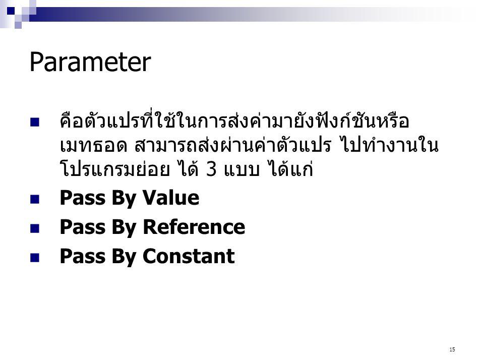 Parameter คือตัวแปรที่ใช้ในการส่งค่ามายังฟังก์ชันหรือ เมทธอด สามารถส่งผ่านค่าตัวแปร ไปทำงานในโปรแกรมย่อย ได้ 3 แบบ ได้แก่