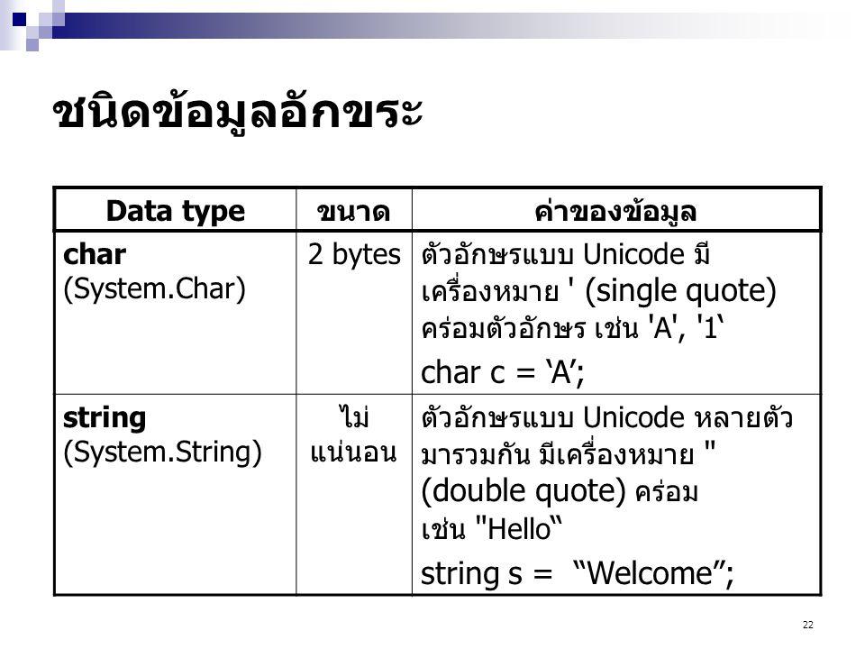 ชนิดข้อมูลอักขระ char c = 'A'; string s = Welcome ; Data type ขนาด