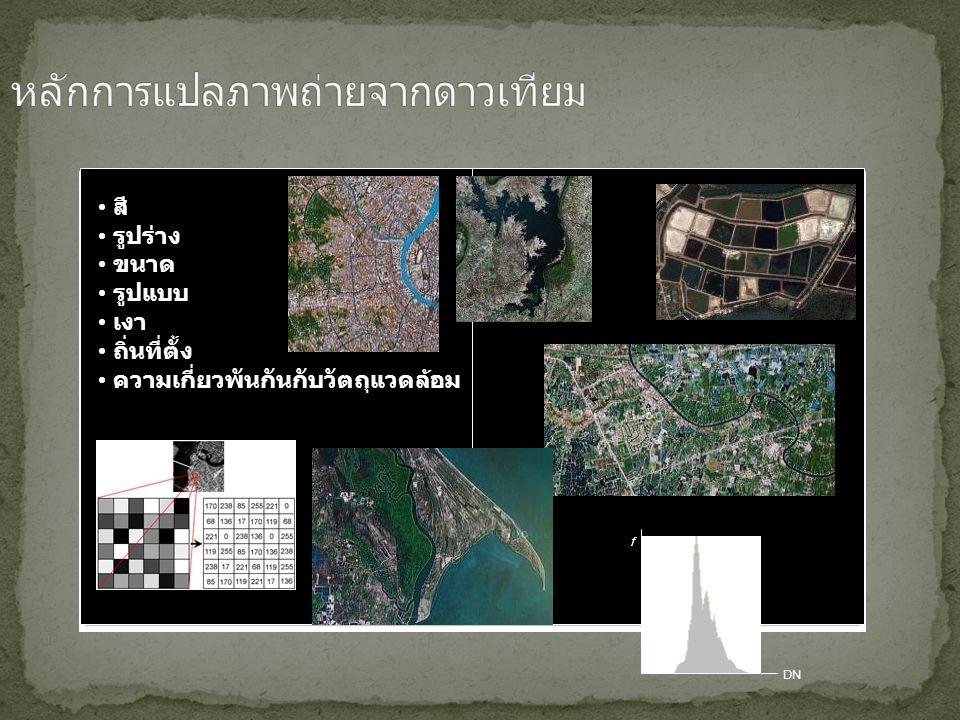 หลักการแปลภาพถ่ายจากดาวเทียม