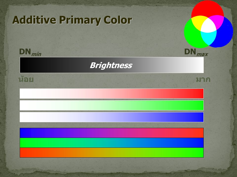 Additive Primary Color