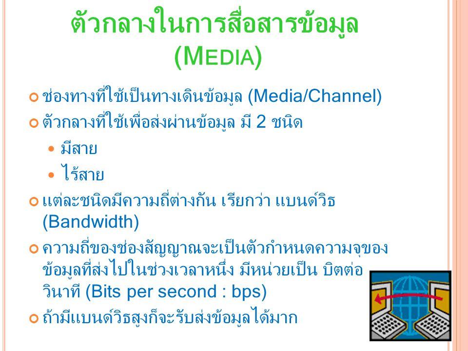 ตัวกลางในการสื่อสารข้อมูล (Media)