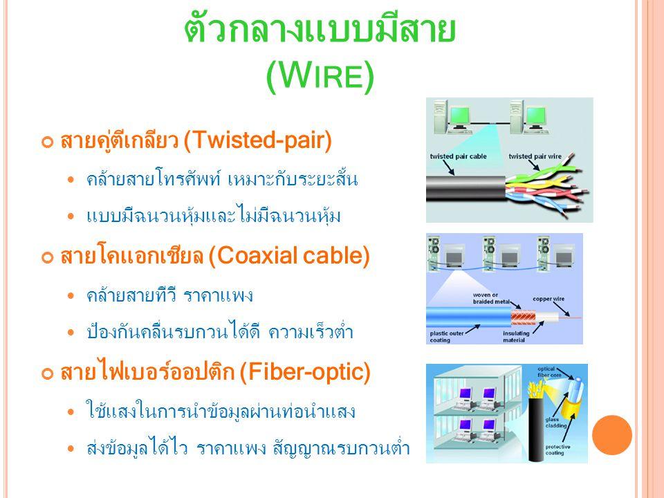 ตัวกลางแบบมีสาย (Wire)