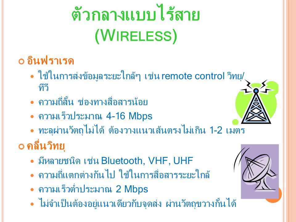 ตัวกลางแบบไร้สาย (Wireless)