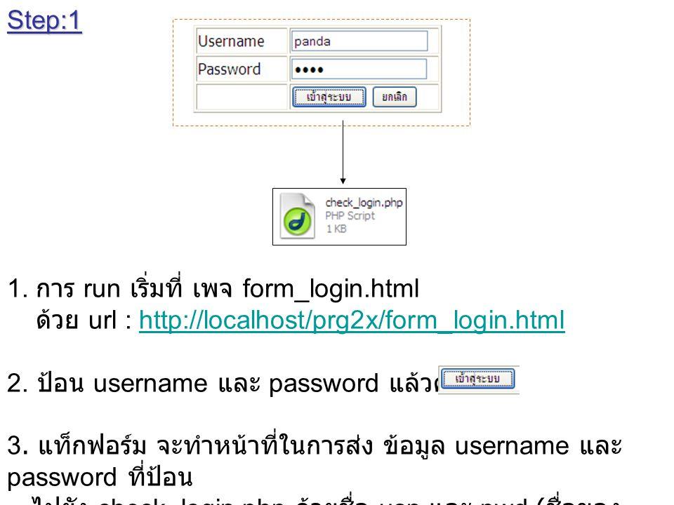 Step:1 1. การ run เริ่มที่ เพจ form_login.html. ด้วย url : http://localhost/prg2x/form_login.html.