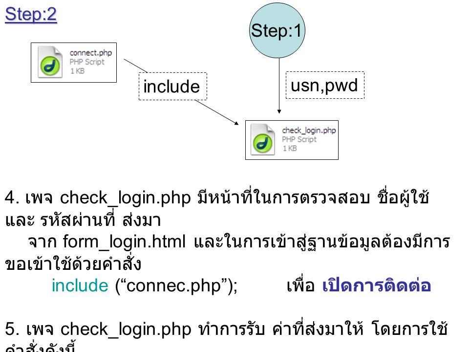 Step:2 Step:1. include. usn,pwd. 4. เพจ check_login.php มีหน้าที่ในการตรวจสอบ ชื่อผู้ใช้ และ รหัสผ่านที่ ส่งมา.