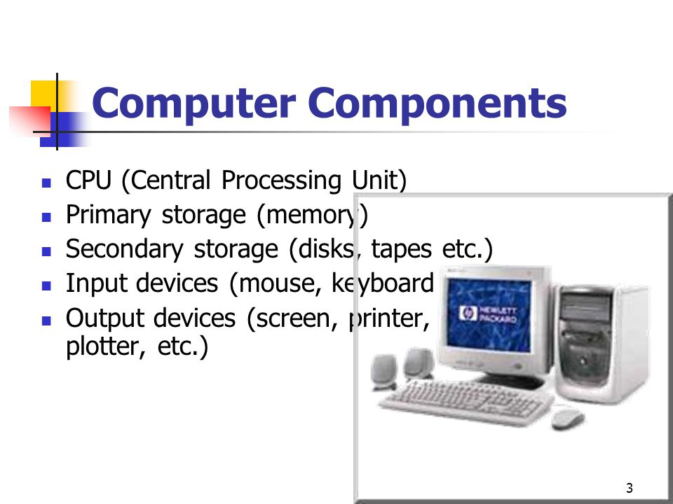 Computer Components CPU (Central Processing Unit)