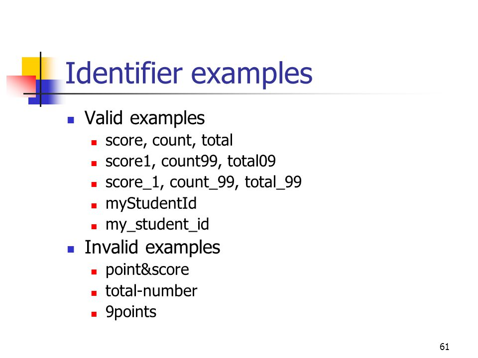 Identifier examples Valid examples Invalid examples