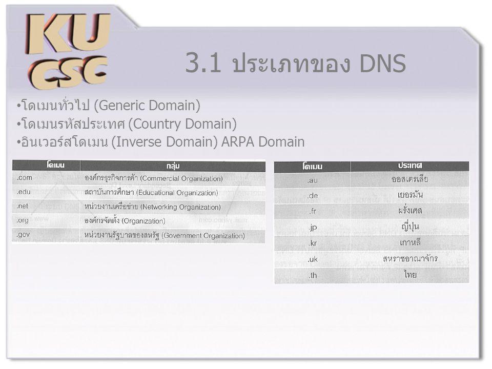 3.1 ประเภทของ DNS โดเมนทั่วไป (Generic Domain)