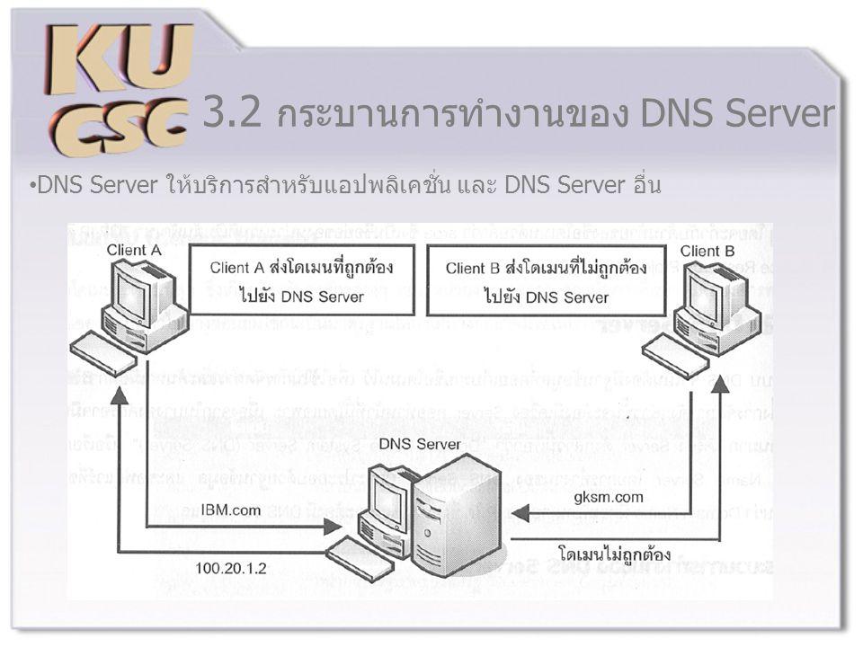 3.2 กระบานการทำงานของ DNS Server