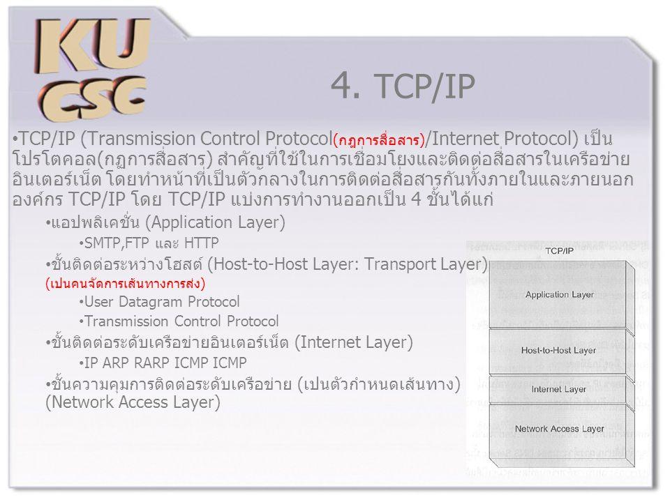 4. TCP/IP