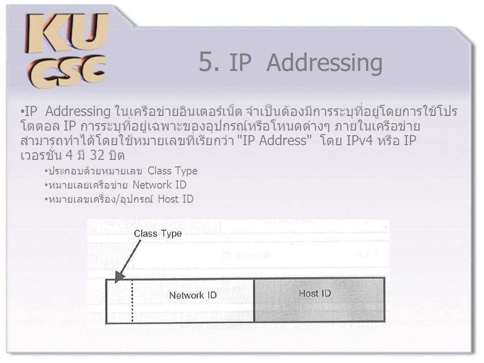 5. IP Addressing