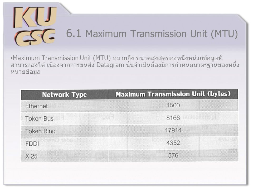 6.1 Maximum Transmission Unit (MTU)