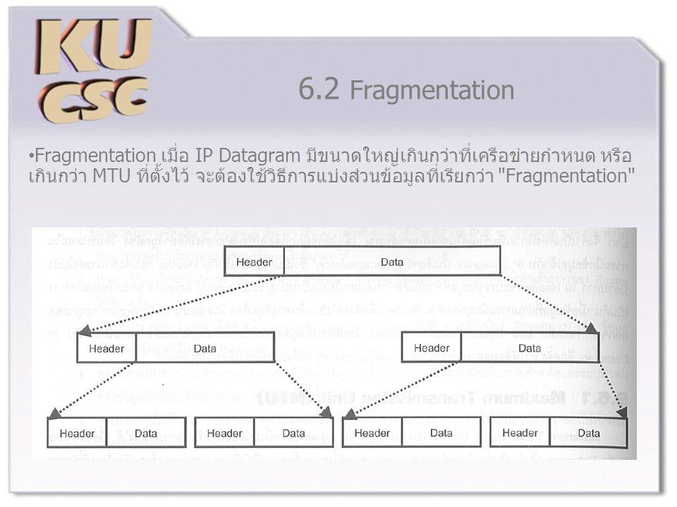 6.2 Fragmentation