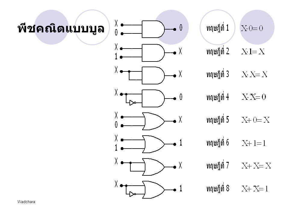 พีชคณิตแบบบูล Wadchara