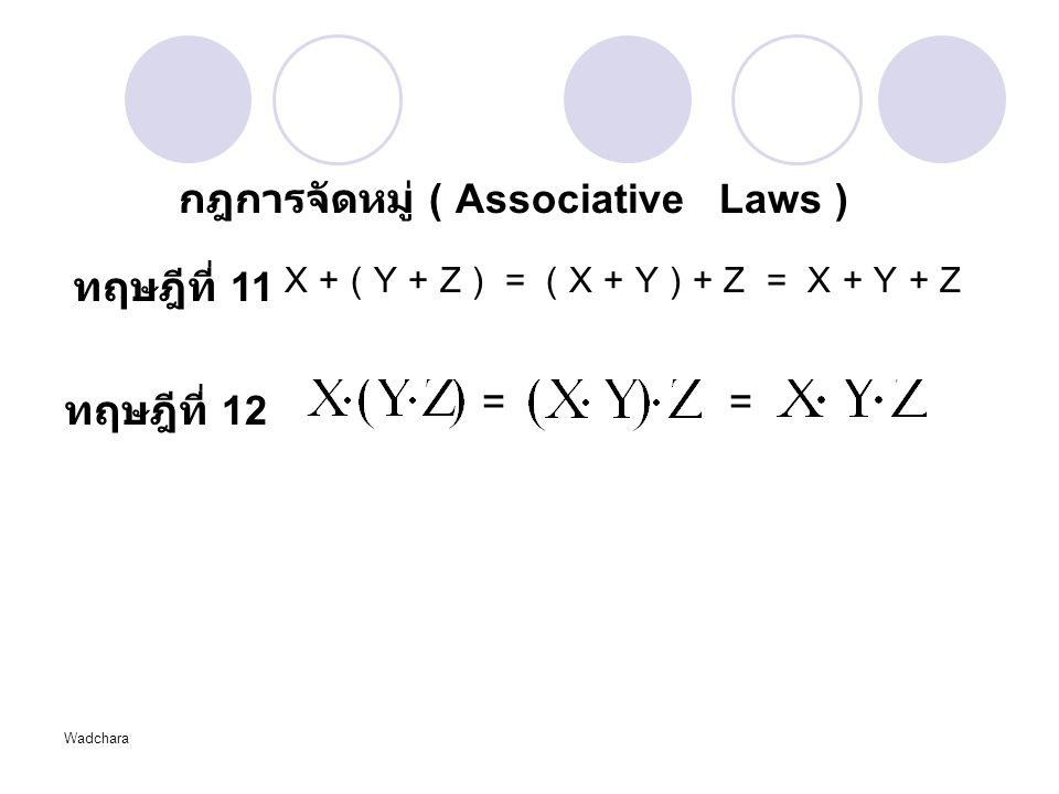 กฎการจัดหมู่ ( Associative Laws )