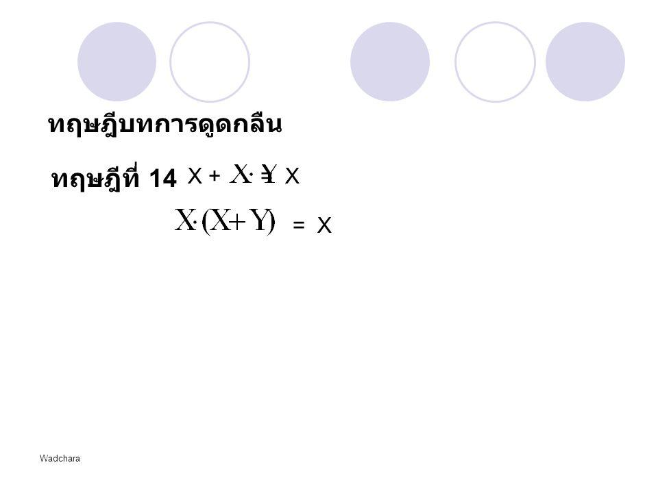 ทฤษฎีบทการดูดกลืน ทฤษฎีที่ 14 X + = X = X Wadchara