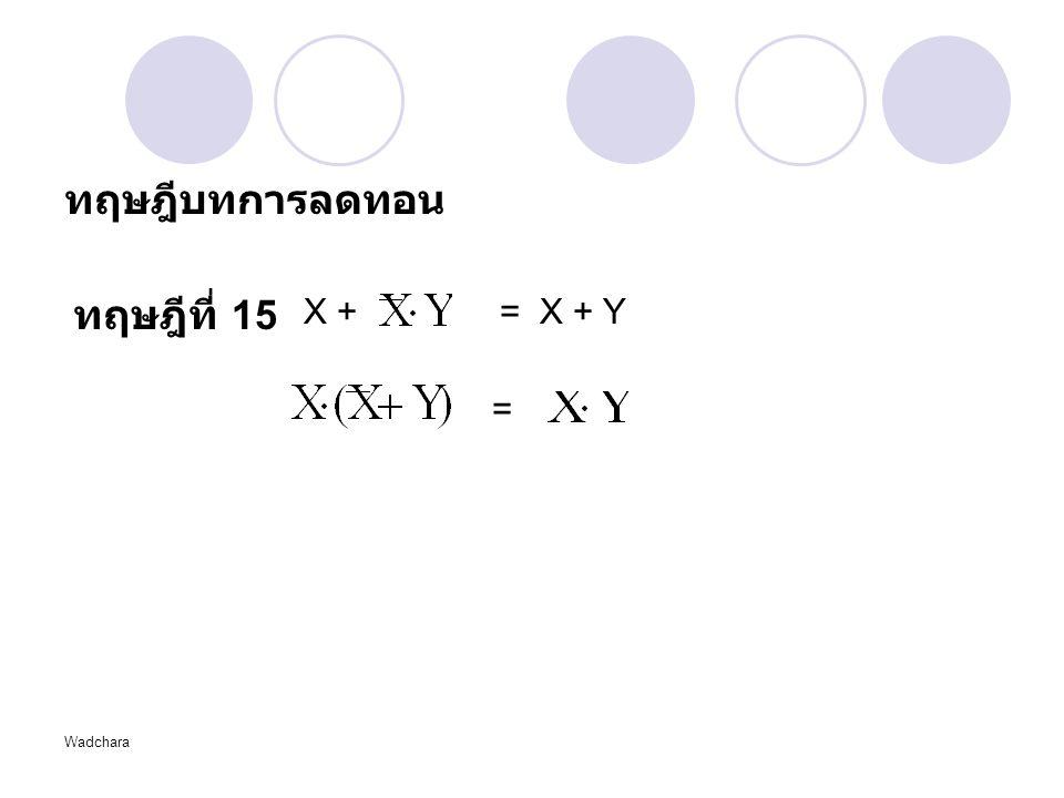 ทฤษฎีบทการลดทอน ทฤษฎีที่ 15 X + = X + Y = Wadchara