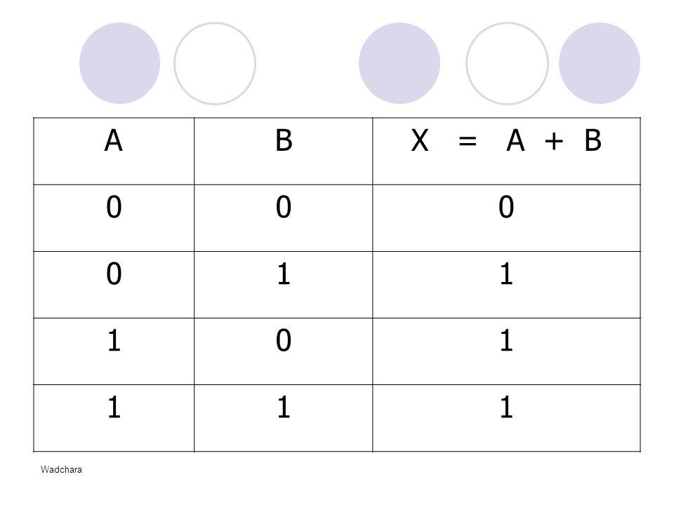 A B X = A + B 1 Wadchara