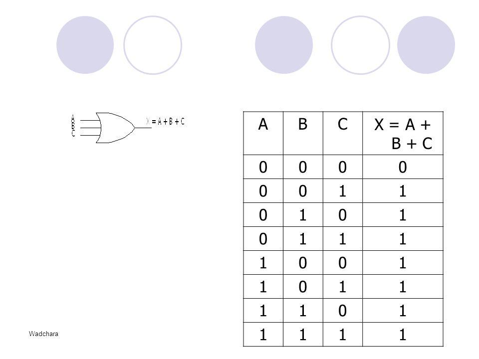 A B C X = A + B + C 1 Wadchara