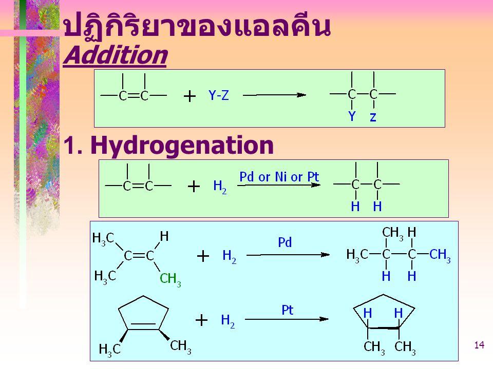 ปฏิกิริยาของแอลคีน Addition 1. Hydrogenation 403221-alkene