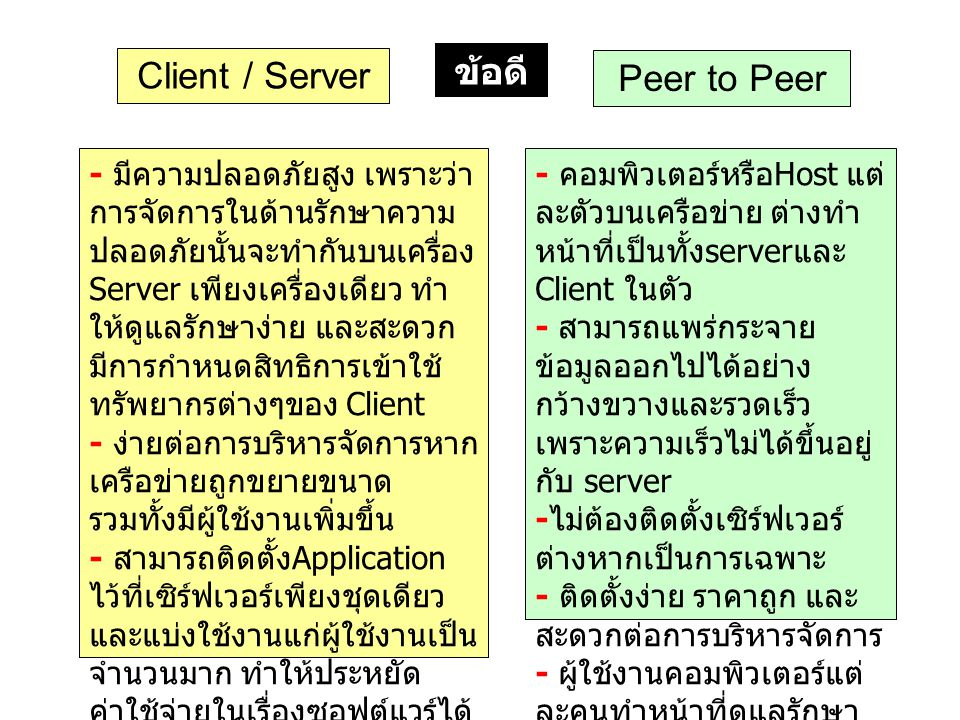 ข้อดี Client / Server Peer to Peer