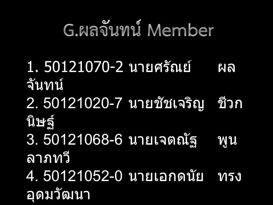 G.ผลจันทน์ Member 1. 50121070-2 นายศรัณย์ ผลจันทน์