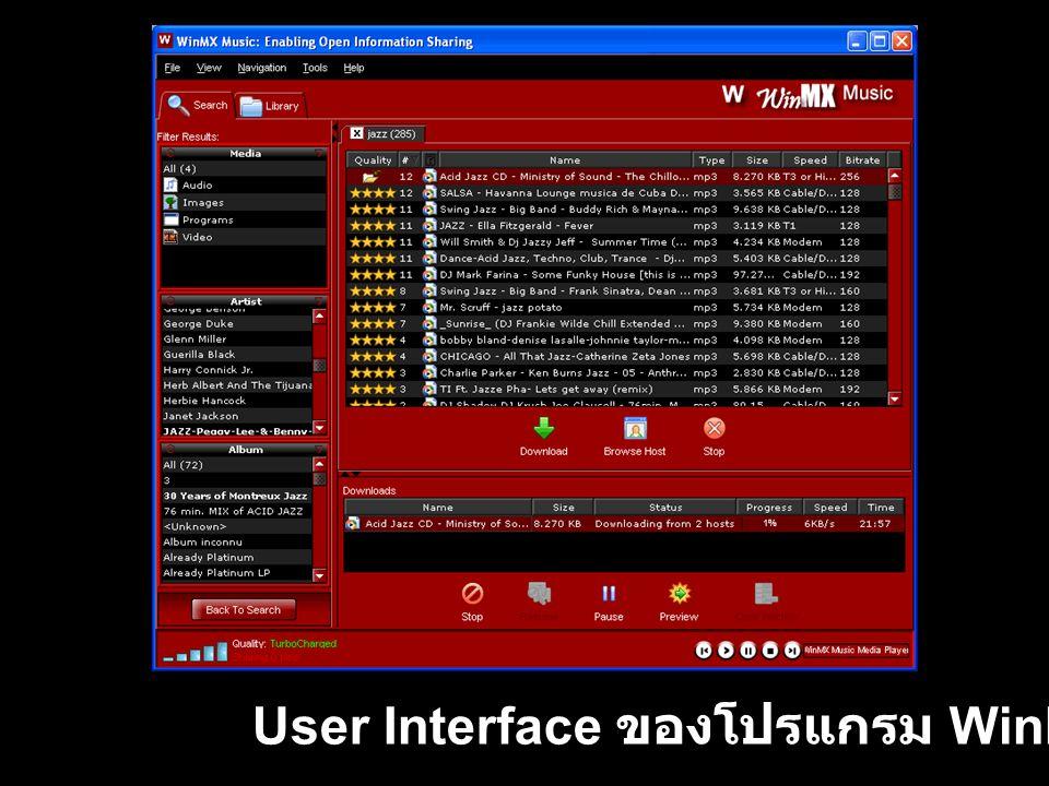 User Interface ของโปรแกรม WinMX