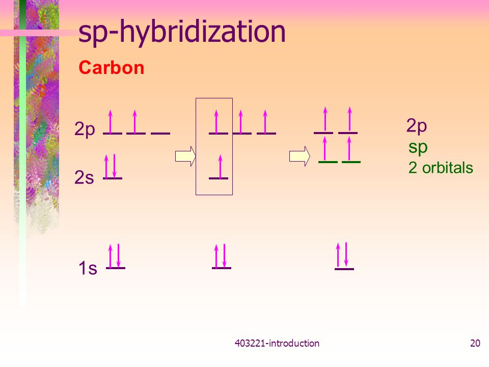 sp-hybridization Carbon 2p 2p sp 2 orbitals 2s 1s introduction