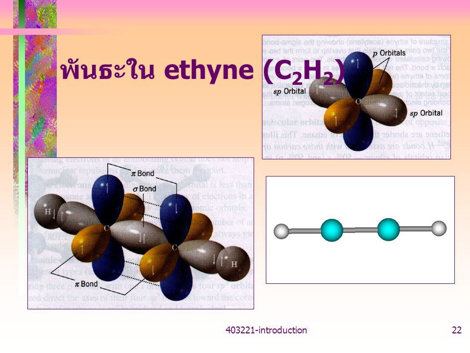 พันธะใน ethyne (C2H2) introduction