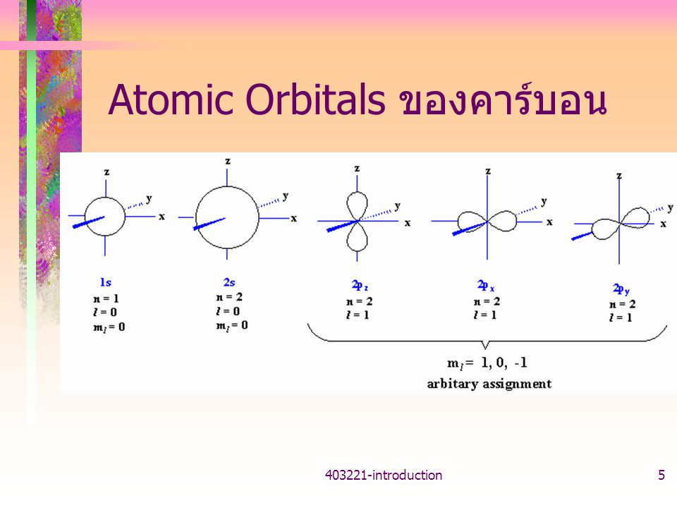 Atomic Orbitals ของคาร์บอน