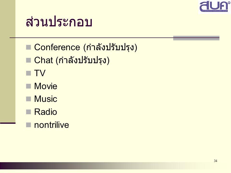 ส่วนประกอบ Conference (กำลังปรับปรุง) Chat (กำลังปรับปรุง) TV Movie