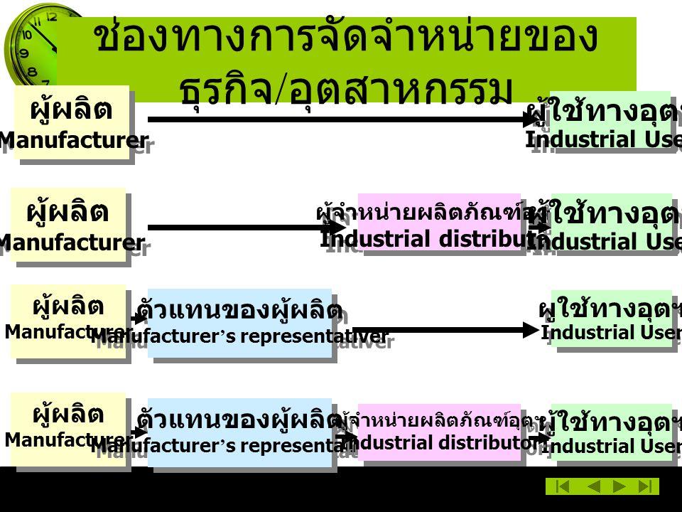 ช่องทางการจัดจำหน่ายของธุรกิจ/อุตสาหกรรม