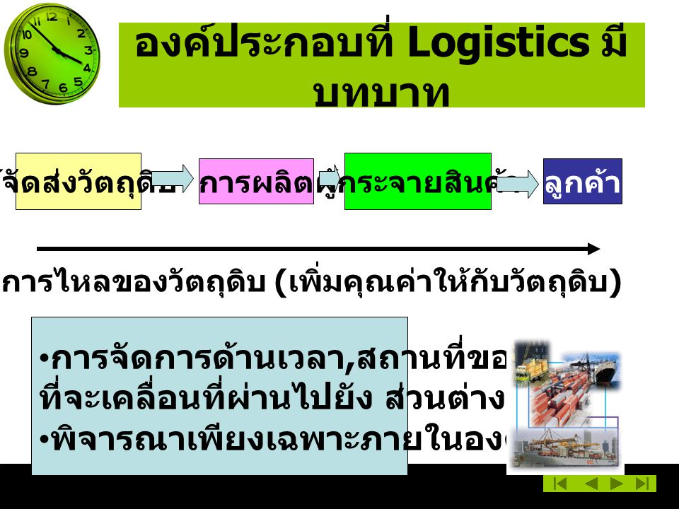 องค์ประกอบที่ Logistics มีบทบาท