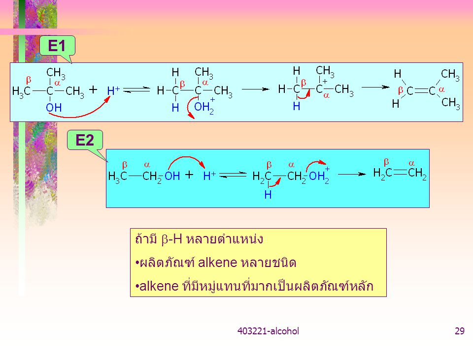 E1 E2 ถ้ามี b-H หลายตำแหน่ง ผลิตภัณฑ์ alkene หลายชนิด