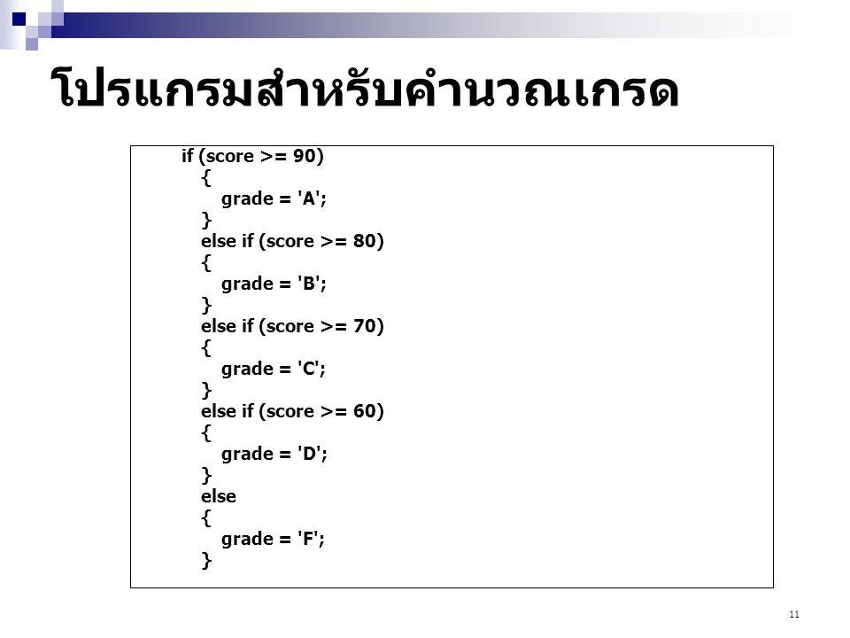 โปรแกรมสำหรับคำนวณเกรด