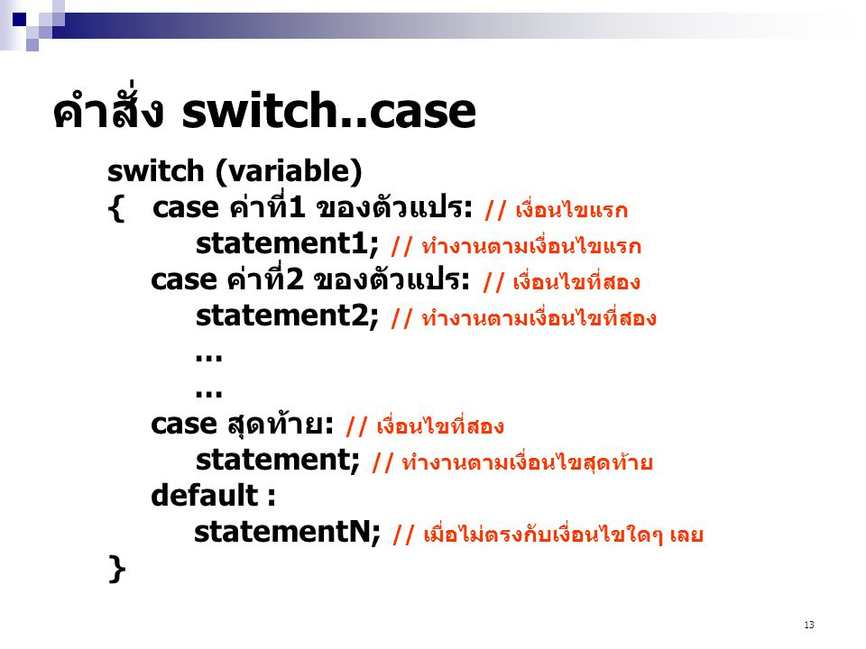 คำสั่ง switch..case switch (variable)