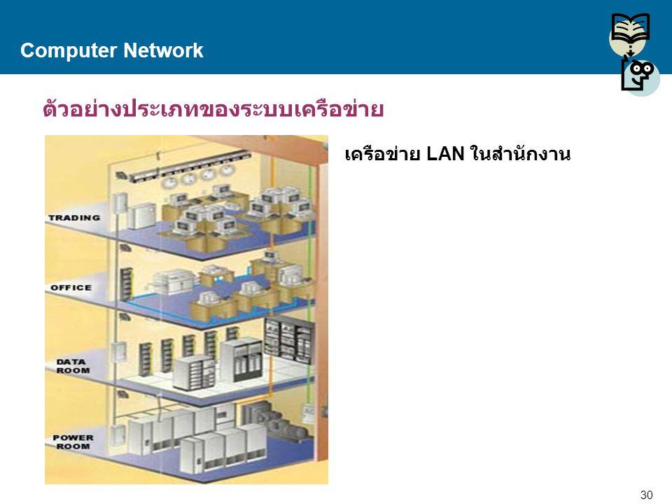 ตัวอย่างประเภทของระบบเครือข่าย