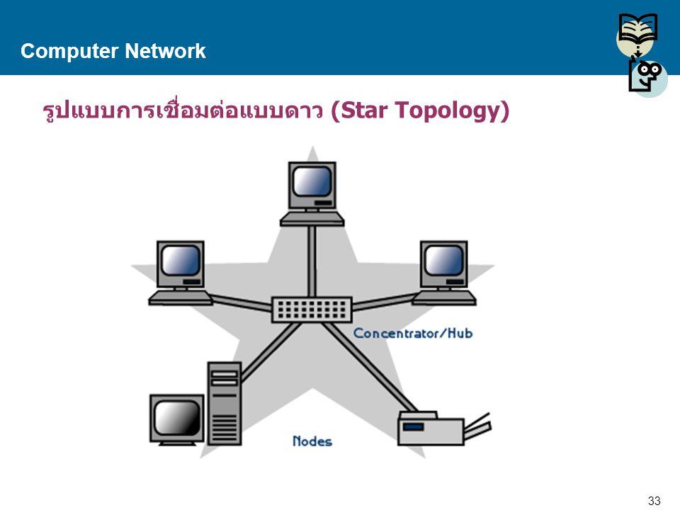รูปแบบการเชื่อมต่อแบบดาว (Star Topology)