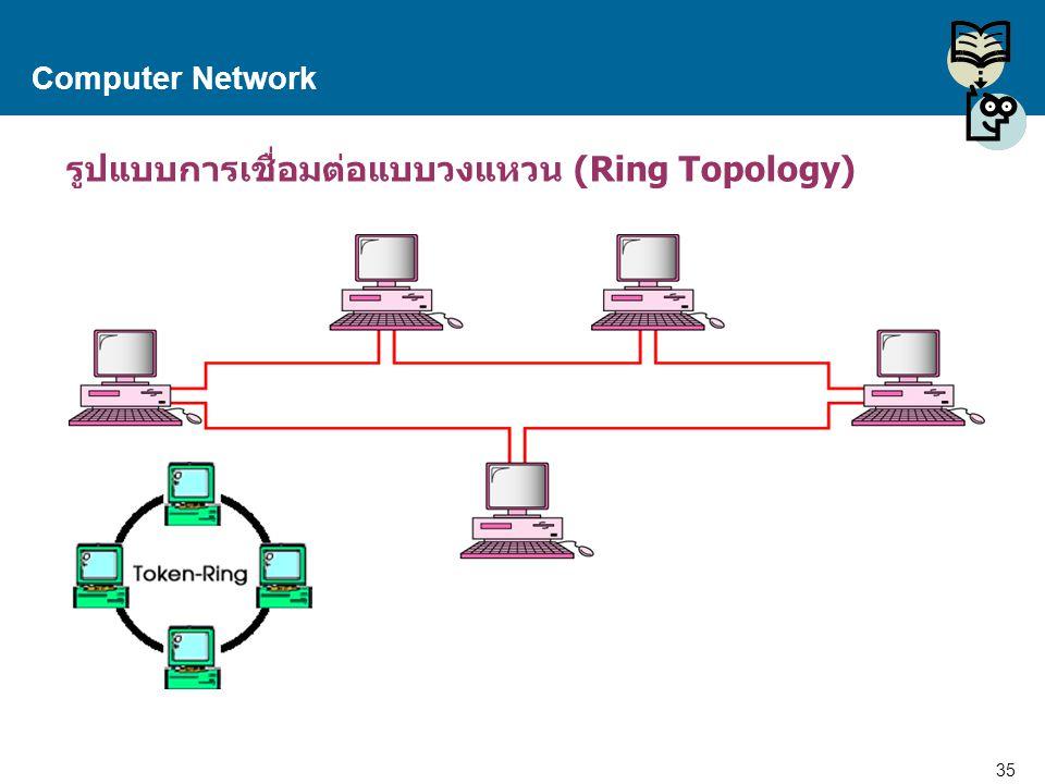 รูปแบบการเชื่อมต่อแบบวงแหวน (Ring Topology)