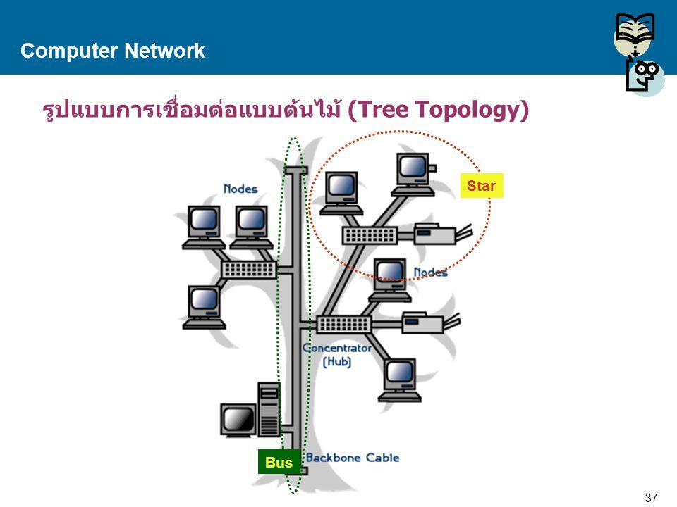 รูปแบบการเชื่อมต่อแบบต้นไม้ (Tree Topology)