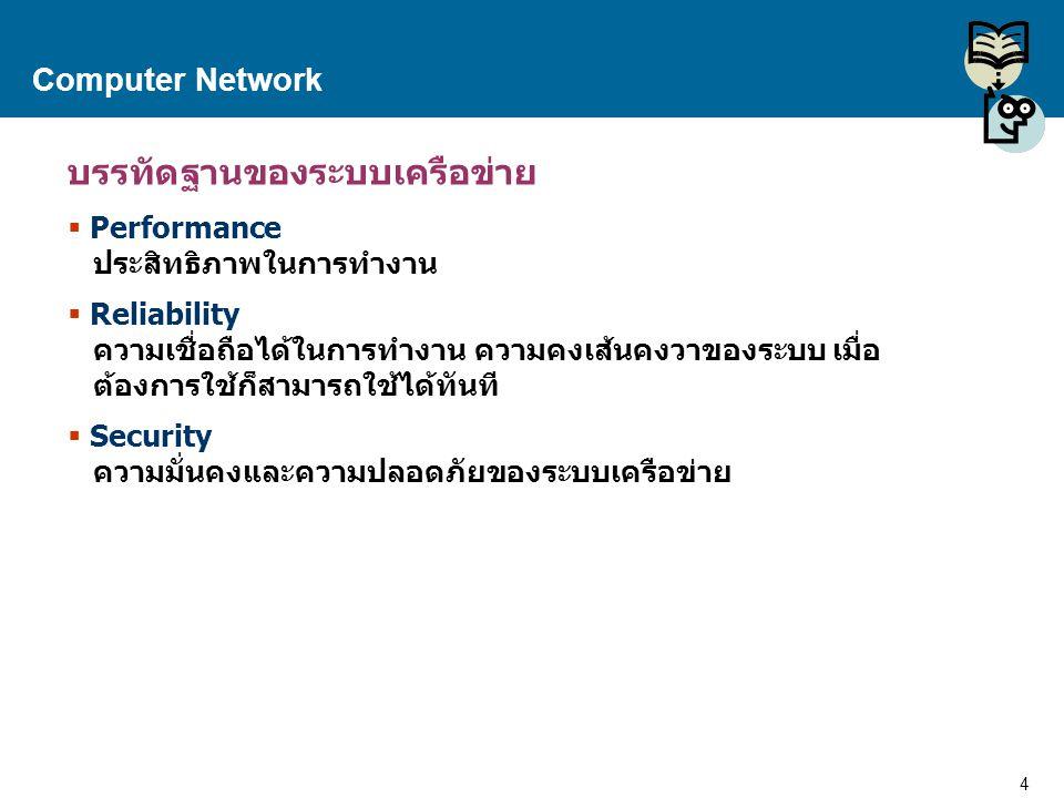 บรรทัดฐานของระบบเครือข่าย