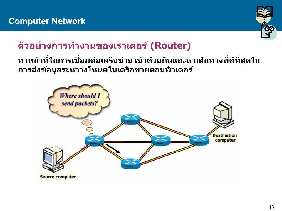 ตัวอย่างการทำงานของเราเตอร์ (Router)