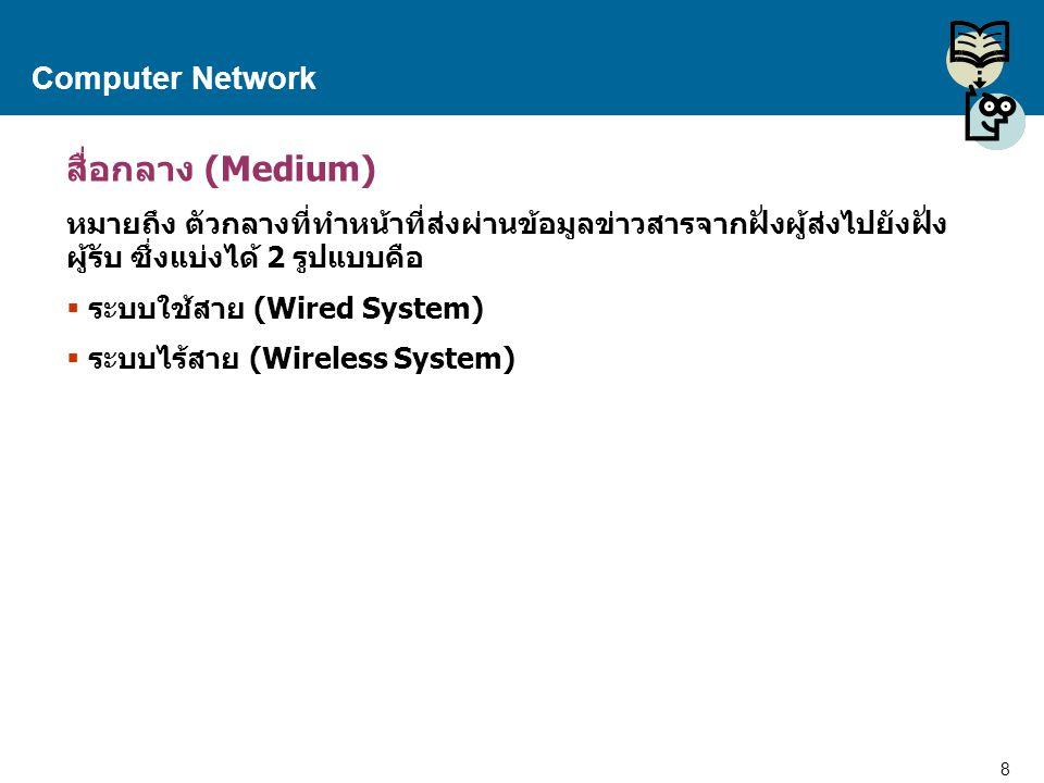 สื่อกลาง (Medium) Computer Network