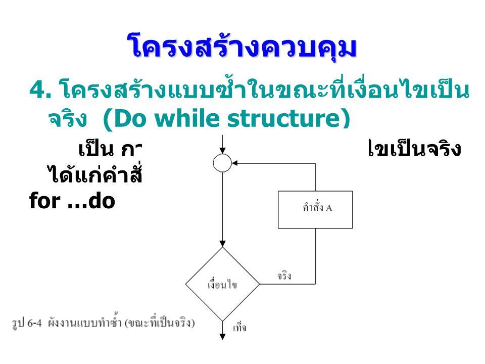 โครงสร้างควบคุม 4. โครงสร้างแบบซํ้าในขณะที่เงื่อนไขเป็นจริง (Do while structure)